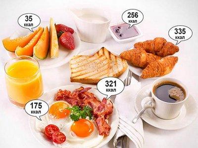 Диета 1400 калорий: меню на день, неделю, рекомендации