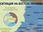 Ситуация на Востоке Украины по состоянию на 2 сентября 12:00 (карта)