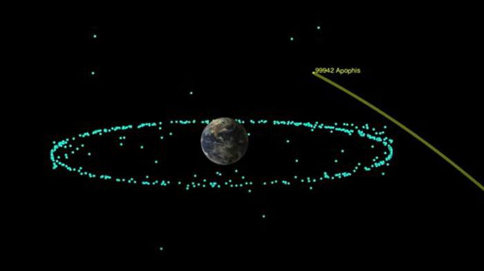 NASA переоценило риски сближения с Землей опасного астероида Апофис